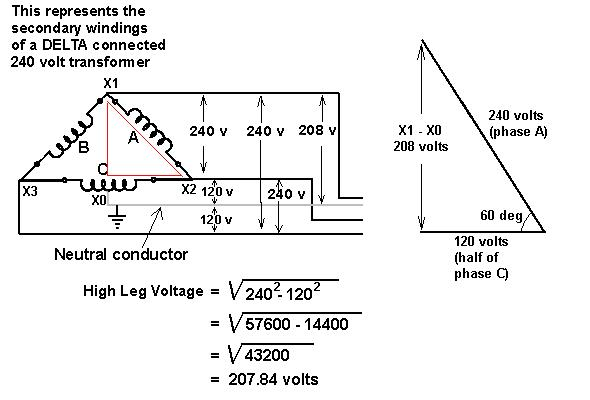120 240 Volt 3 Phase Delta High Leg Electrician Talk Professional Electrical Contractors Forum