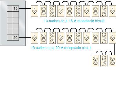 15 Amp Outlet On 20 Amp Circuit | Sevenstonesinc.com